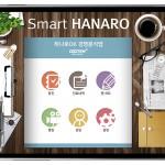 Smart HANARO