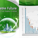 Fueling the Sustainable Future