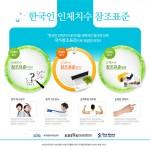 한국인 인체치수 참조표준